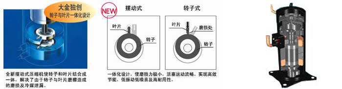 大金摆动式与涡旋式压缩机